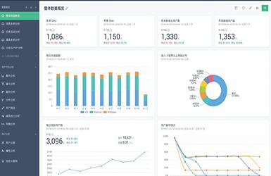 <strong>用户行为大数据分析平台帮助企业提升成单率</strong>